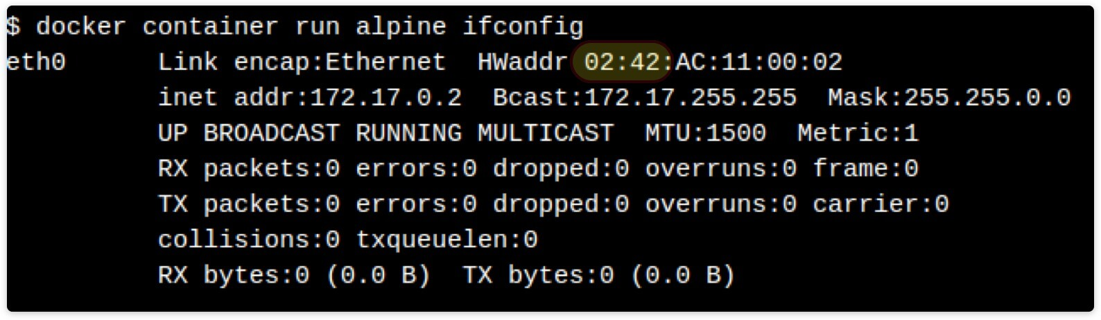 Docker containers have the same prefix in their MAC addresses – 02:42
